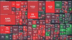 Рухнувший Facebook обвалил акции многих американских IT-компаний и отнял у Цукерберга более $6 млрд